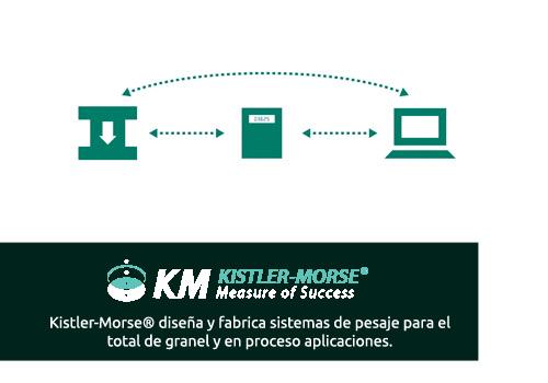 kistler-morse Sistemas industriales de pesaje