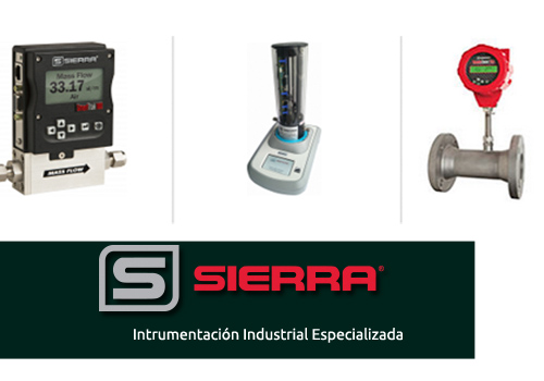 Instrumentación y Control Industrial